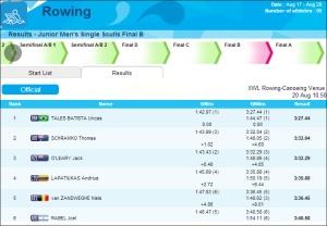 Uncas: vitória na Final B do Single Skiff (clique para ampliar)